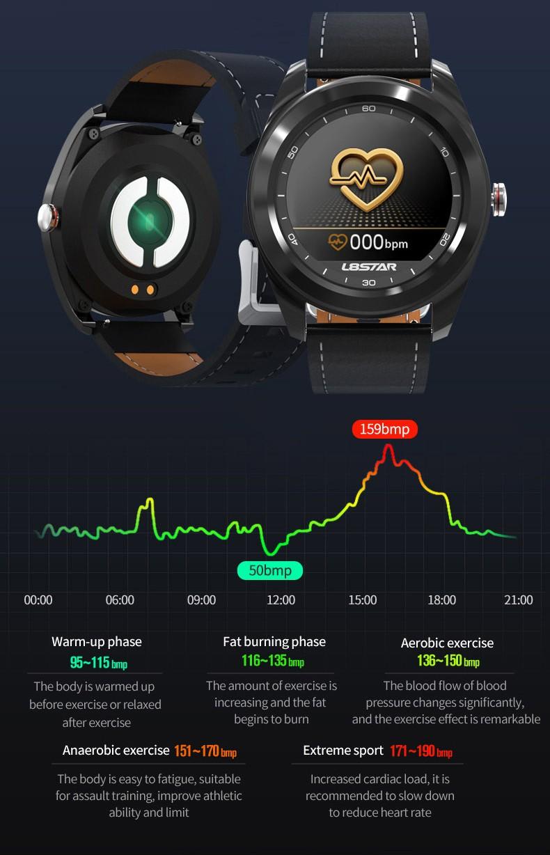 B6 Smart ECG Sport Wristband